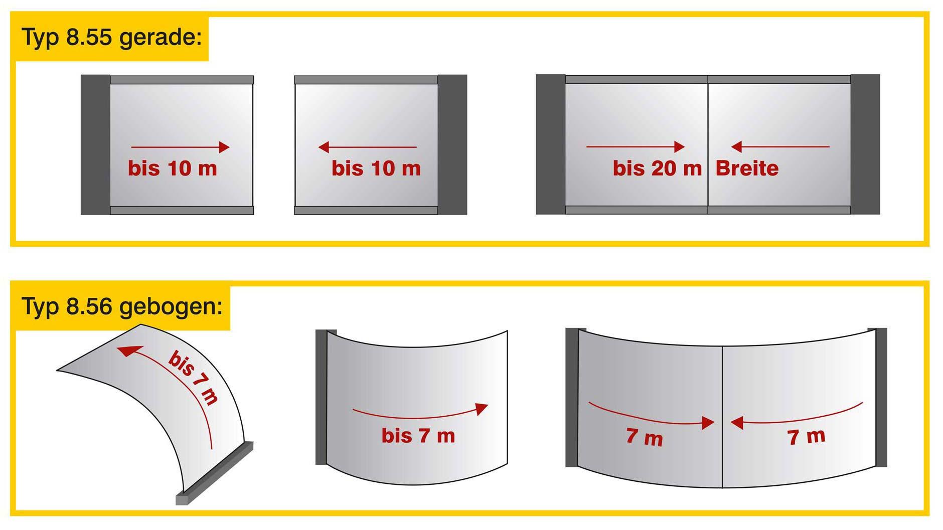 Seitenrollo Aussen Nach Mass 3m 4m 5m 6m Bis 20 M Ausfahrlange Ab 270